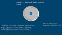 Hidro Masaj Kontrol Panelleri